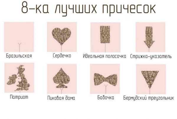Интимные причёски