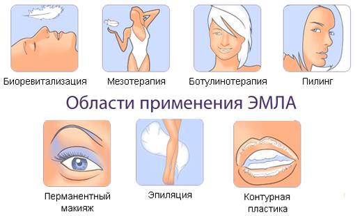 Области применения обезболивающей мази Эмла