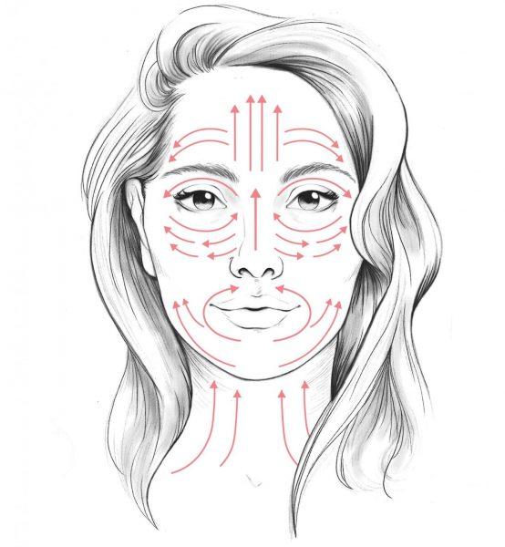 Классическая методика лимфодренажа лица