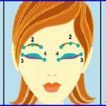 Активные точки в области лба, бровей и переносицы
