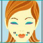 Активные точки в области губ и подбородка