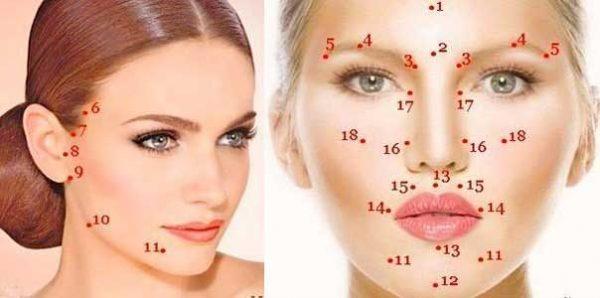 Точки для установки пиявок на лице