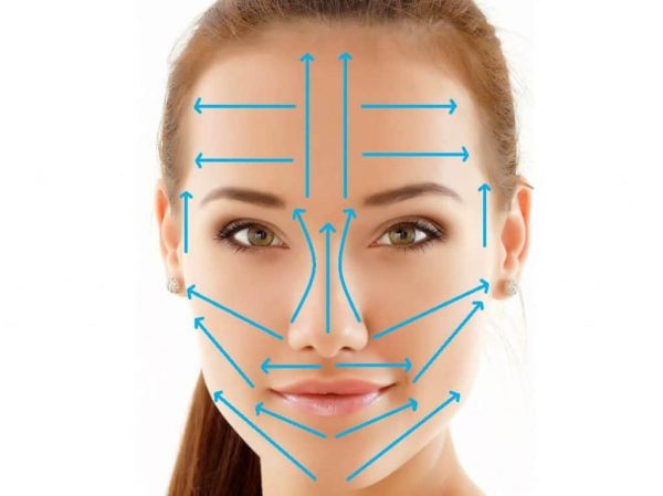 Схема массажных линий для вакуумного массажа