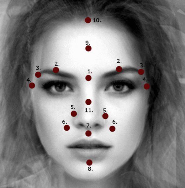 Акупунктурные точки на лице