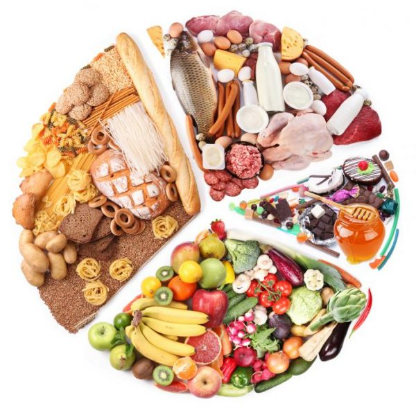 Продукты, являющиеся основой правильного питания