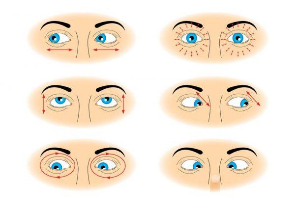Гимнастические упражнения для глаз