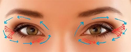 Массажные линии вокруг глаз
