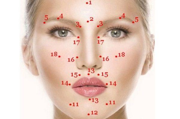 Биологически активные точки на лице