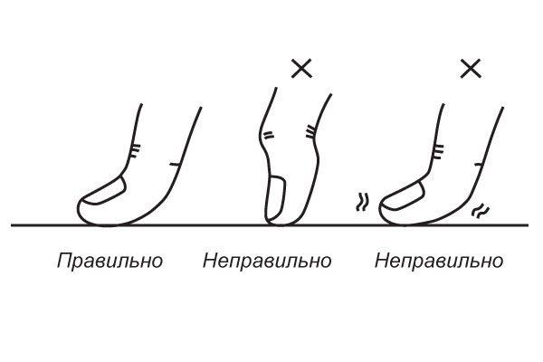 Правильное положение пальца при массаже