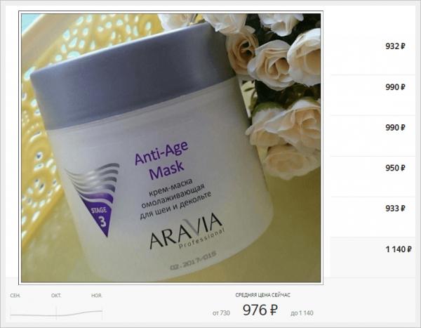 Омолаживающая крем-маска Aravia Professional и её стоимость по данным Яндекс.Маркета